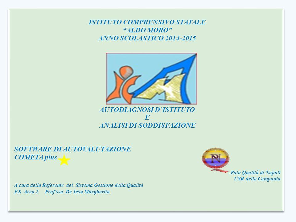 ISTITUTO COMPRENSIVO STATALE ALDO MORO ANNO SCOLASTICO 2014-2015