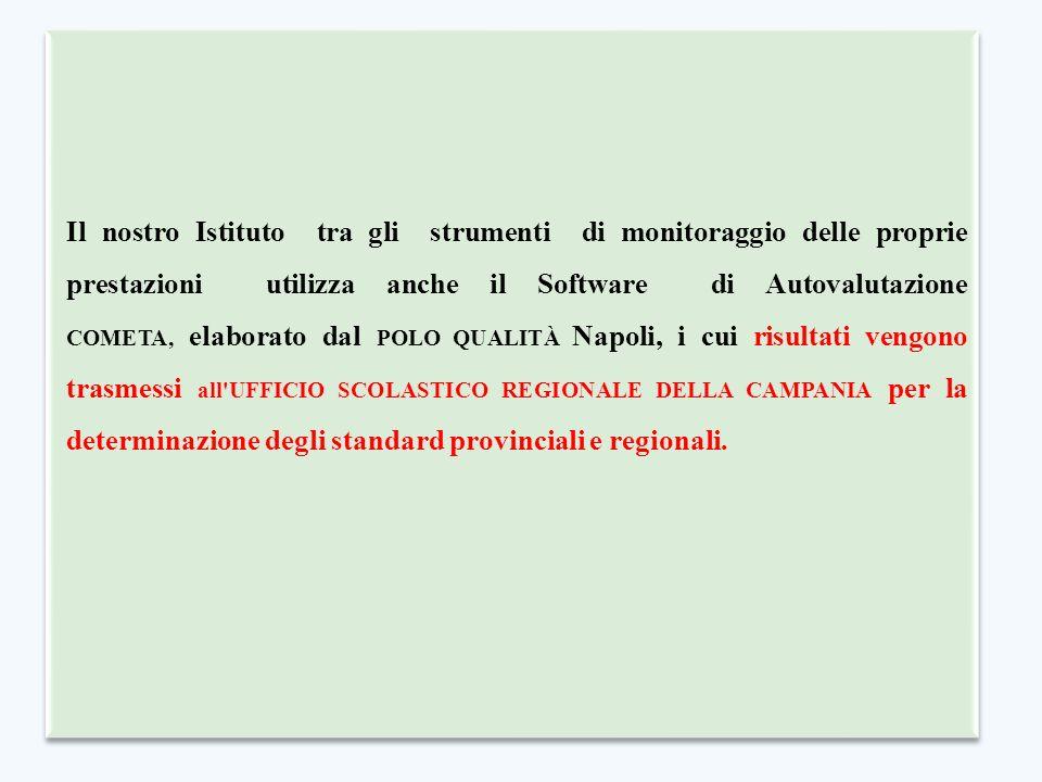 Il nostro Istituto tra gli strumenti di monitoraggio delle proprie prestazioni utilizza anche il Software di Autovalutazione COMETA, elaborato dal POLO QUALITÀ Napoli, i cui risultati vengono trasmessi all UFFICIO SCOLASTICO REGIONALE DELLA CAMPANIA per la determinazione degli standard provinciali e regionali.