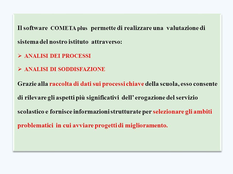 Il software COMETA plus permette di realizzare una valutazione di sistema del nostro istituto attraverso: