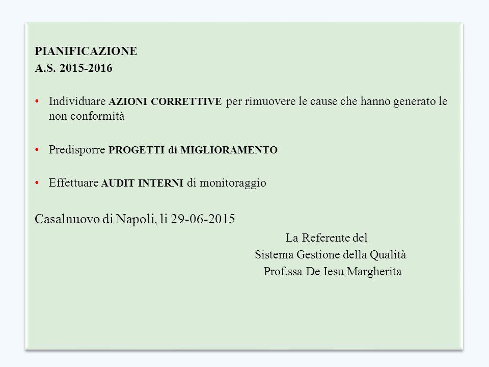 Casalnuovo di Napoli, li 29-06-2015 La Referente del