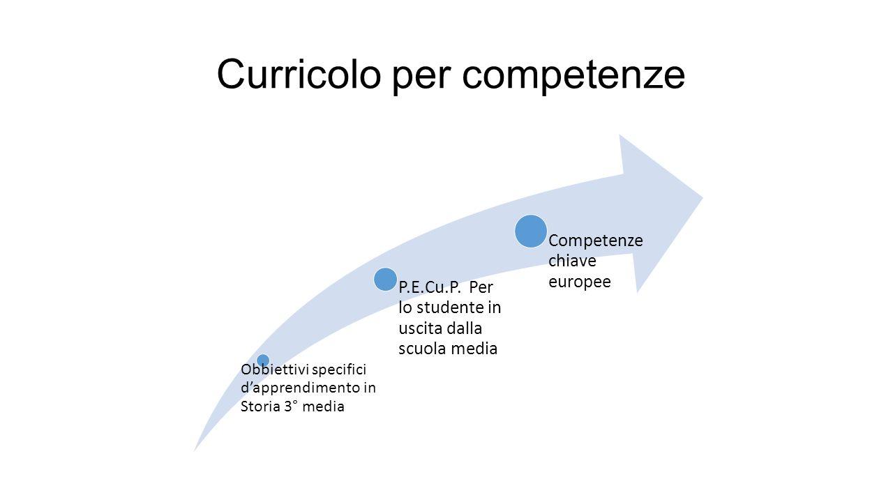 Curricolo per competenze