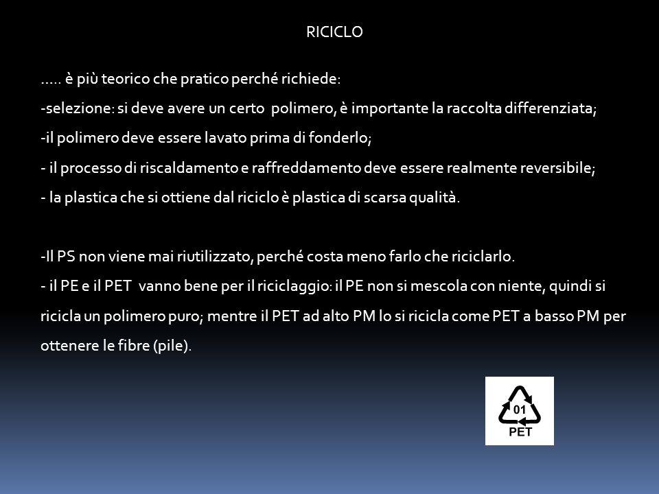 RICICLO ….. è più teorico che pratico perché richiede: selezione: si deve avere un certo polimero, è importante la raccolta differenziata;