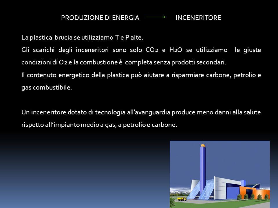 PRODUZIONE DI ENERGIA INCENERITORE