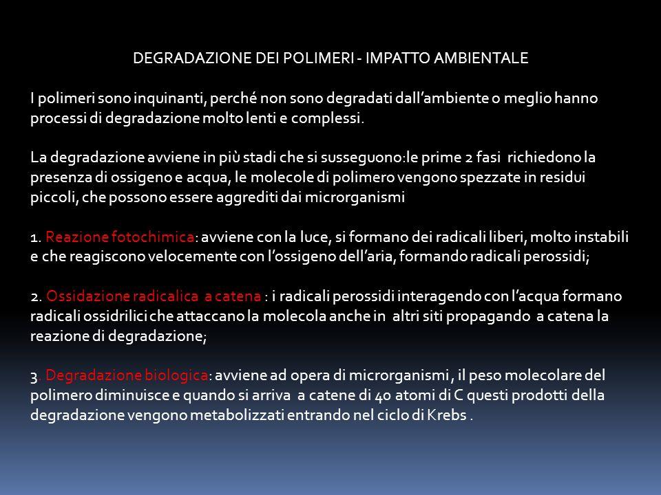 DEGRADAZIONE DEI POLIMERI - IMPATTO AMBIENTALE