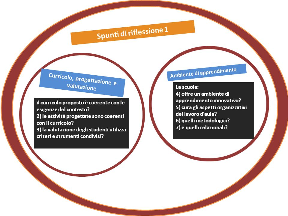 Curricolo, progettazione e valutazione