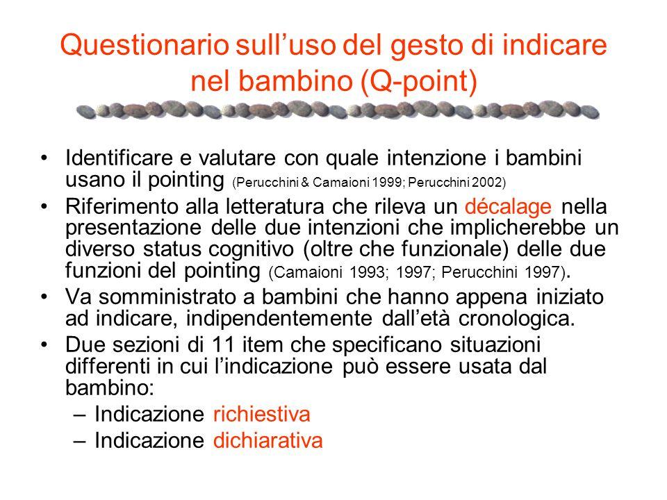 Questionario sull'uso del gesto di indicare nel bambino (Q-point)