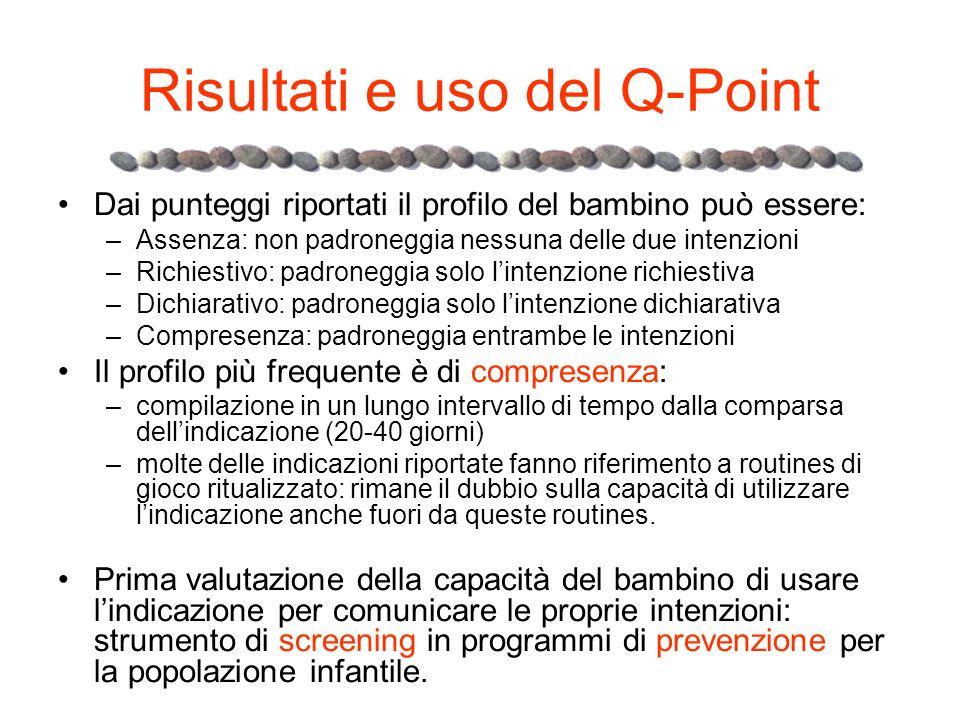 Risultati e uso del Q-Point