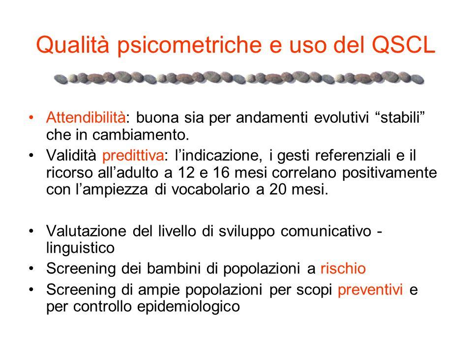 Qualità psicometriche e uso del QSCL