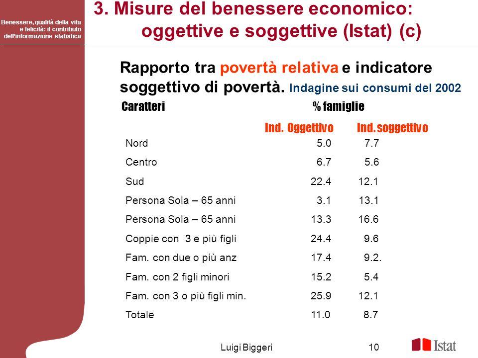 3. Misure del benessere economico: oggettive e soggettive (Istat) (c)
