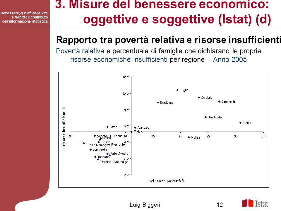 3. Misure del benessere economico: oggettive e soggettive (Istat) (d)