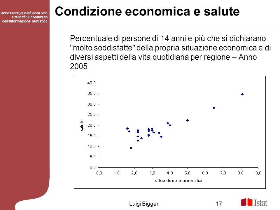 Condizione economica e salute