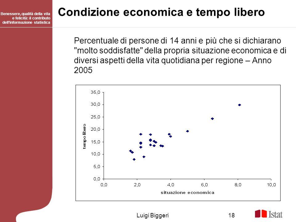 Condizione economica e tempo libero