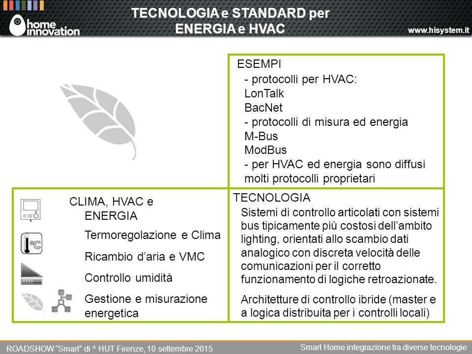 TECNOLOGIA e STANDARD per ENERGIA e HVAC