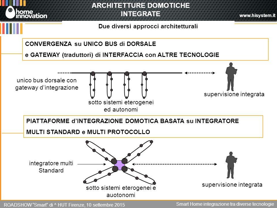 ARCHITETTURE DOMOTICHE INTEGRATE Due diversi approcci architetturali
