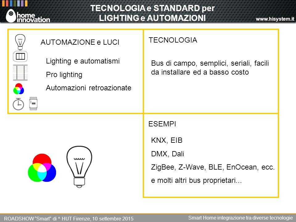 TECNOLOGIA e STANDARD per LIGHTING e AUTOMAZIONI