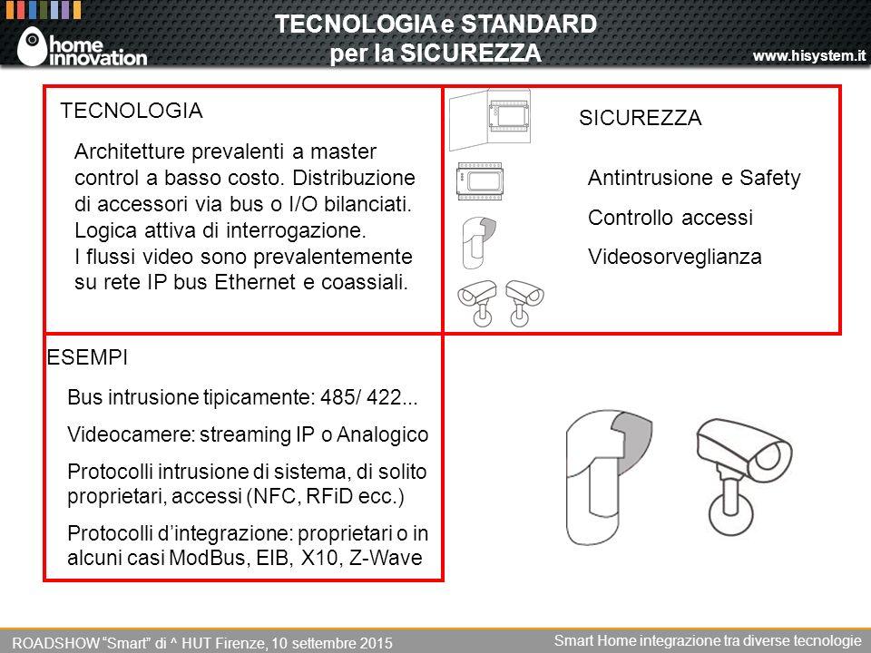 TECNOLOGIA e STANDARD per la SICUREZZA