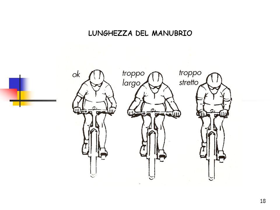 LUNGHEZZA DEL MANUBRIO