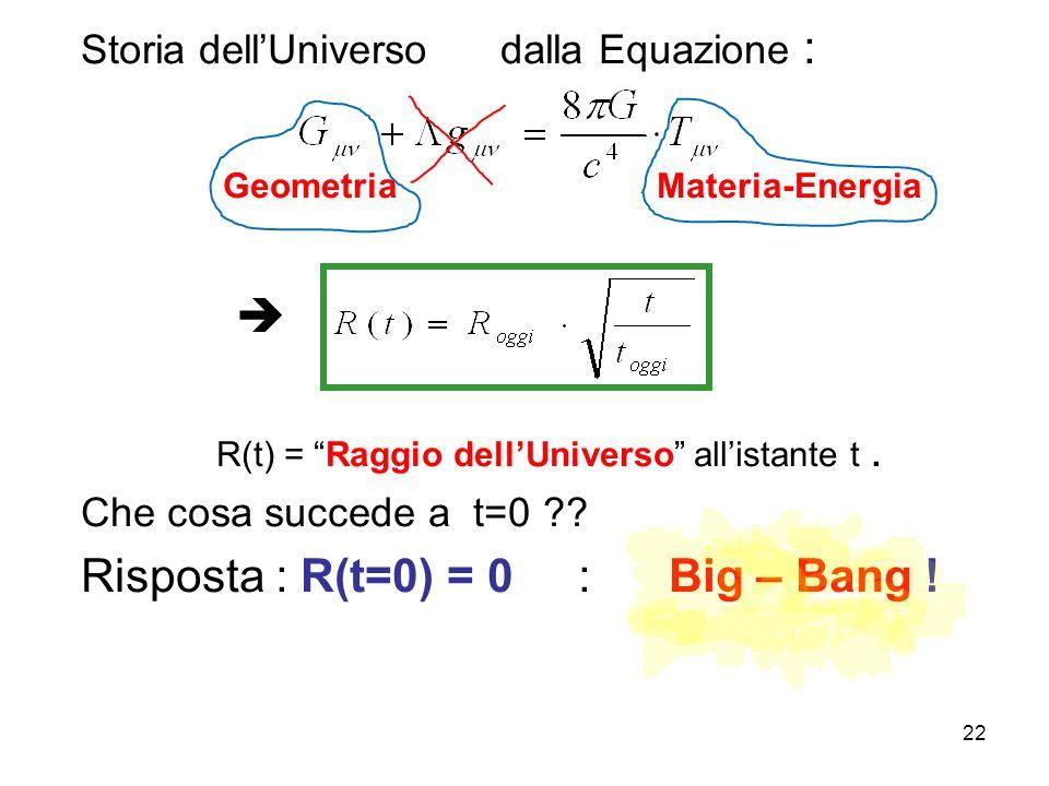 Geometria Materia-Energia 