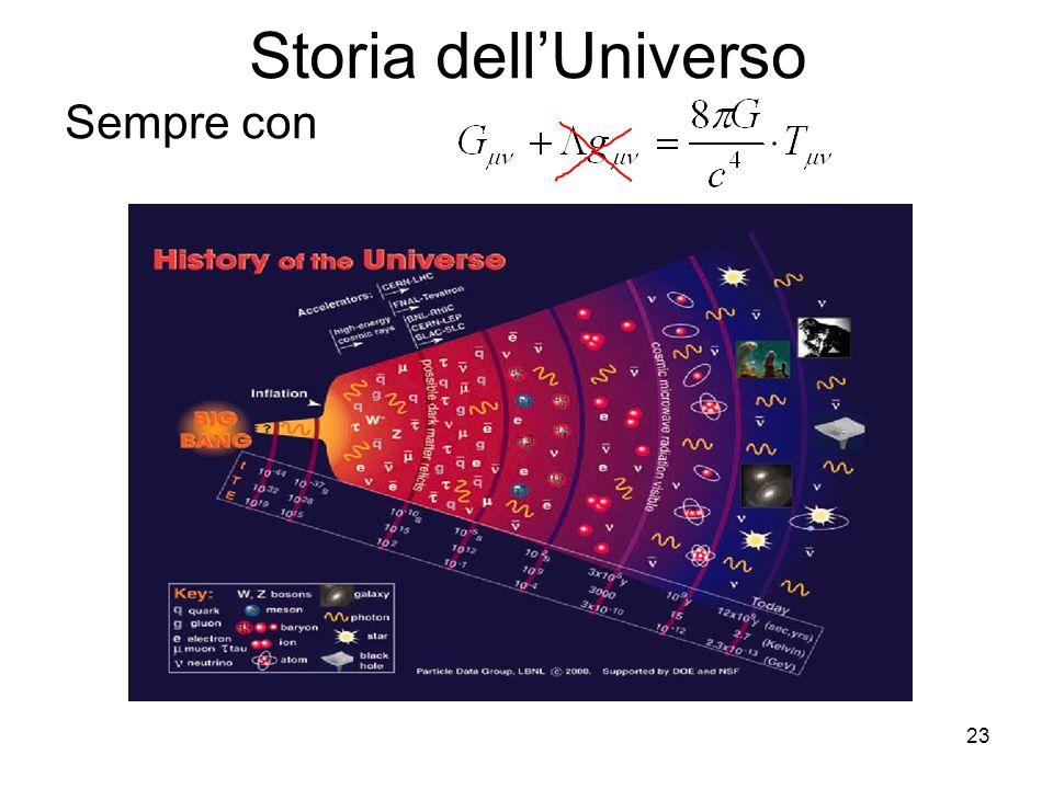 Storia dell'Universo Sempre con