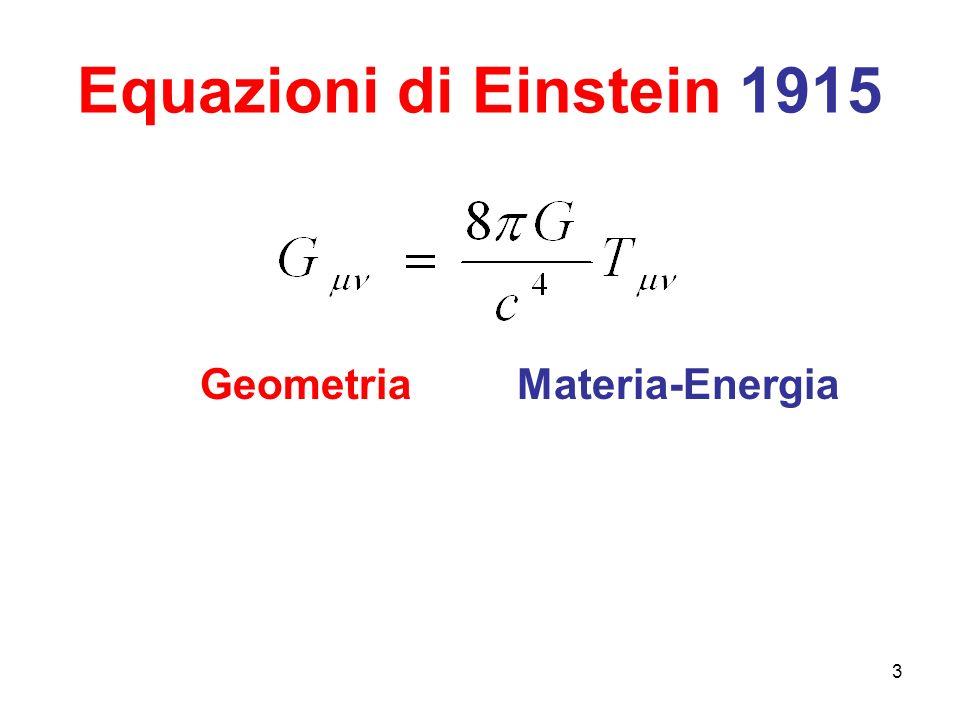 Equazioni di Einstein 1915 Geometria Materia-Energia