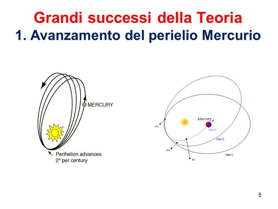 Grandi successi della Teoria 1. Avanzamento del perielio Mercurio