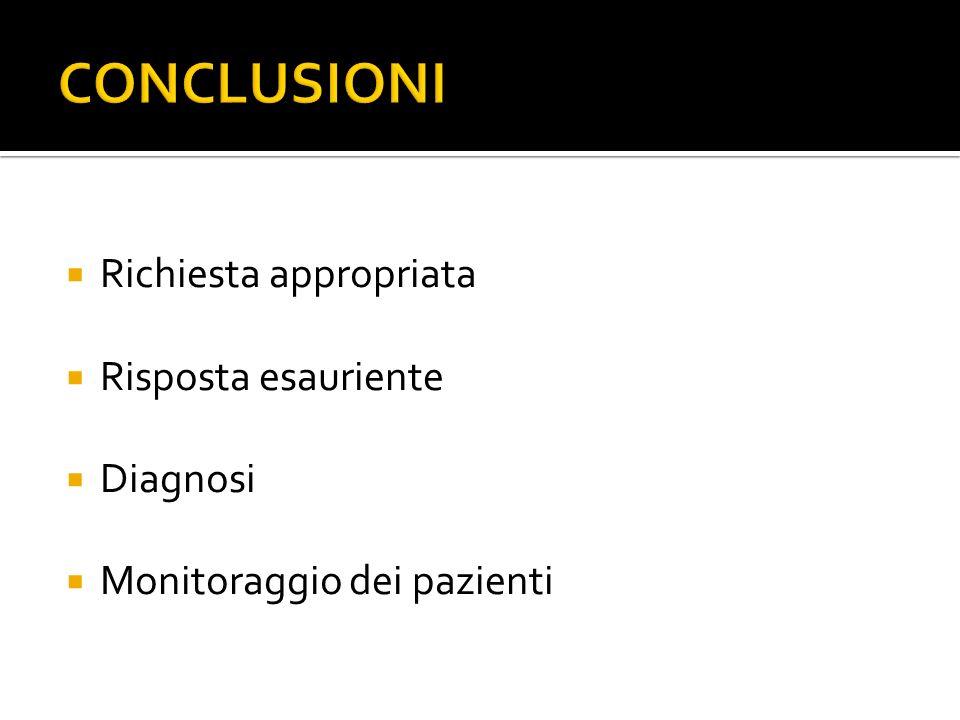 CONCLUSIONI Richiesta appropriata Risposta esauriente Diagnosi