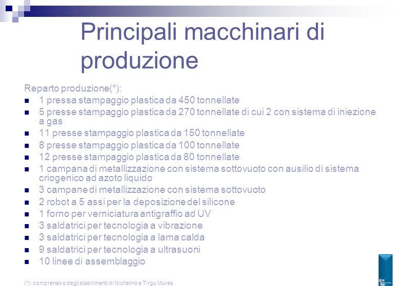 Principali macchinari di produzione