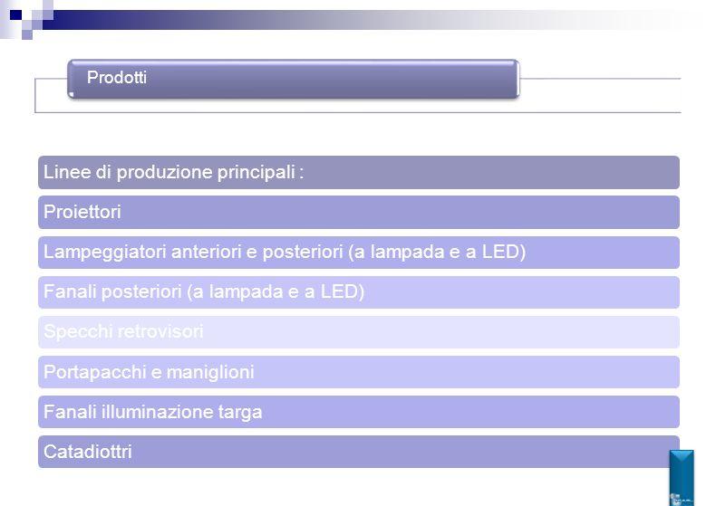 Prodotti Linee di produzione principali : Proiettori. Lampeggiatori anteriori e posteriori (a lampada e a LED)