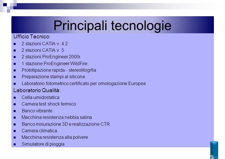 Principali tecnologie