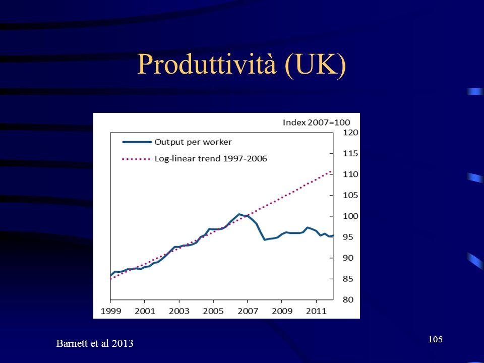 Produttività (UK) Barnett et al 2013