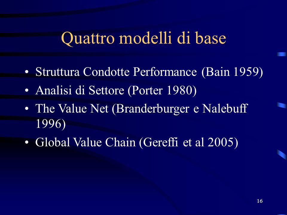 Quattro modelli di base