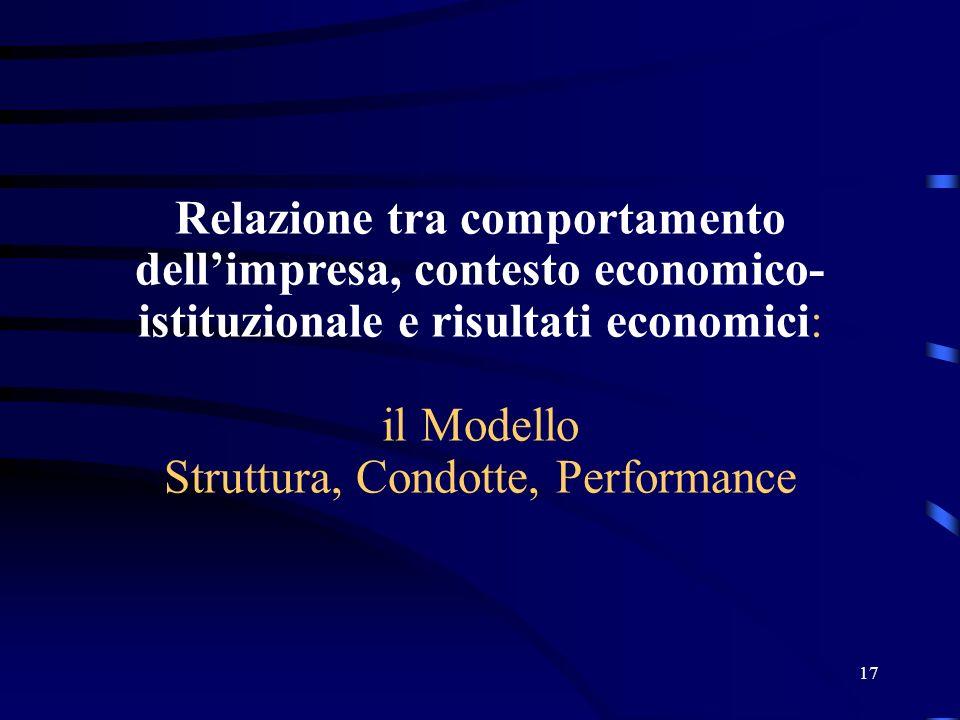 Relazione tra comportamento dell'impresa, contesto economico-istituzionale e risultati economici: il Modello Struttura, Condotte, Performance