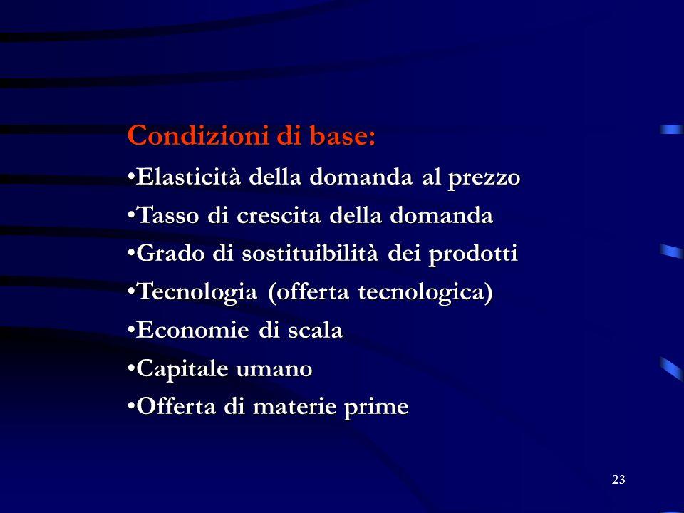 Condizioni di base: Elasticità della domanda al prezzo