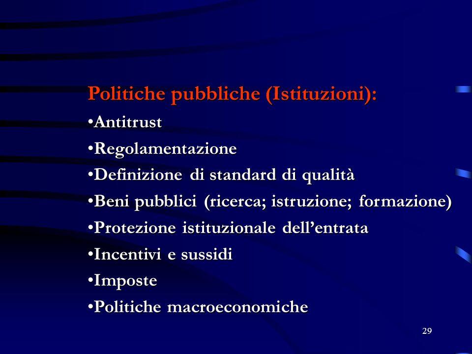 Politiche pubbliche (Istituzioni):