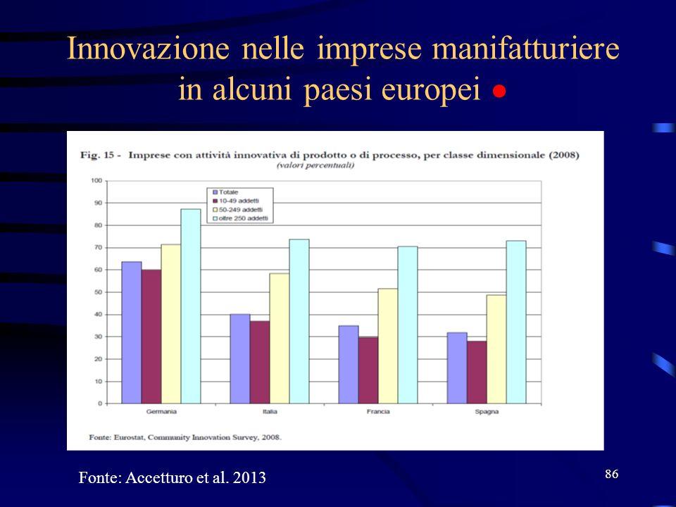 Innovazione nelle imprese manifatturiere in alcuni paesi europei ●