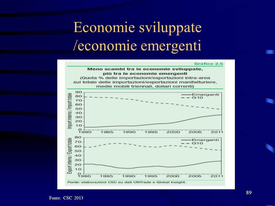 Economie sviluppate /economie emergenti