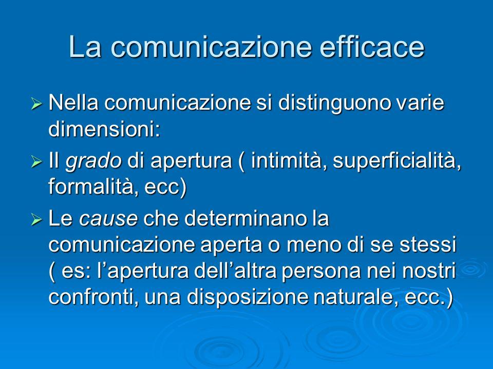 La comunicazione efficace