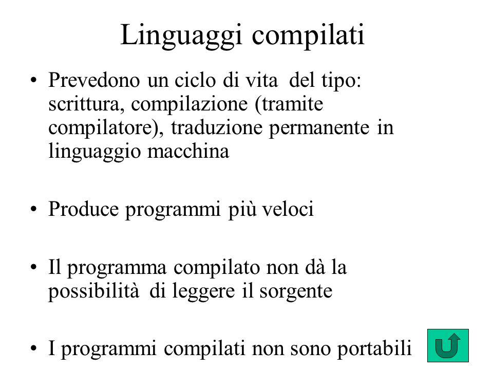 Linguaggi compilati Prevedono un ciclo di vita del tipo: scrittura, compilazione (tramite compilatore), traduzione permanente in linguaggio macchina.