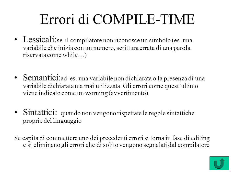 Errori di COMPILE-TIME