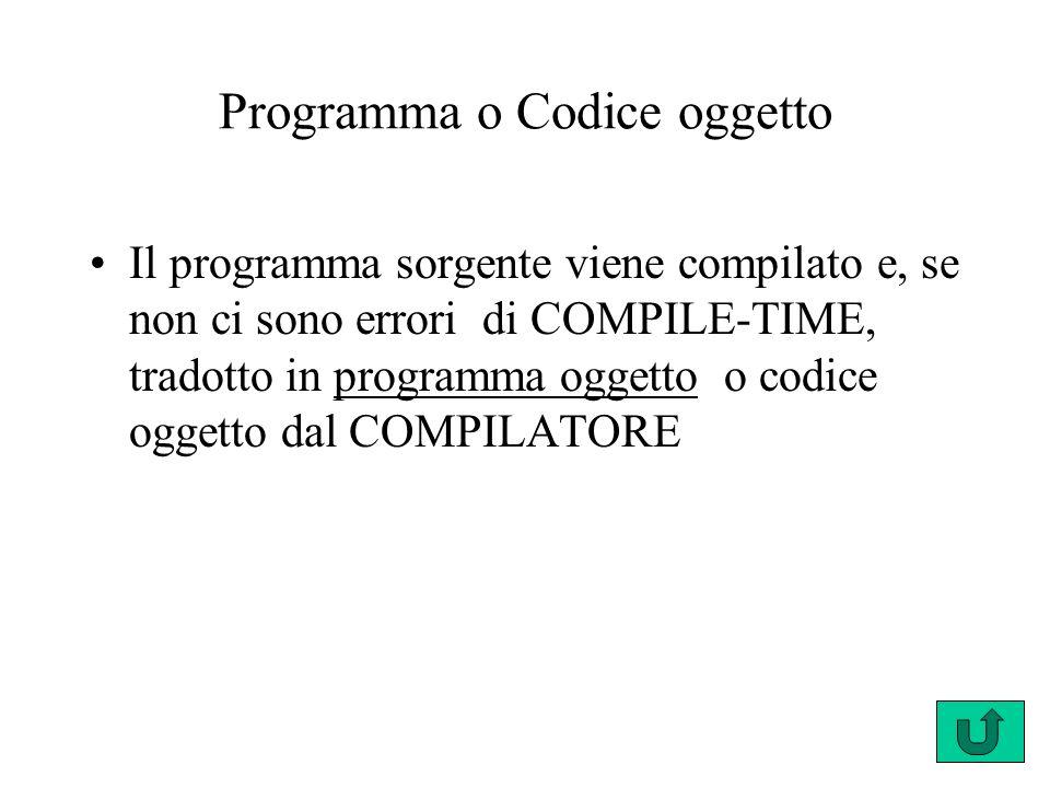 Programma o Codice oggetto
