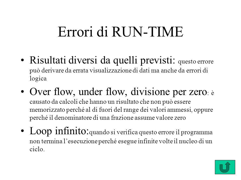 Errori di RUN-TIME Risultati diversi da quelli previsti: questo errore può derivare da errata visualizzazione di dati ma anche da errori di logica.