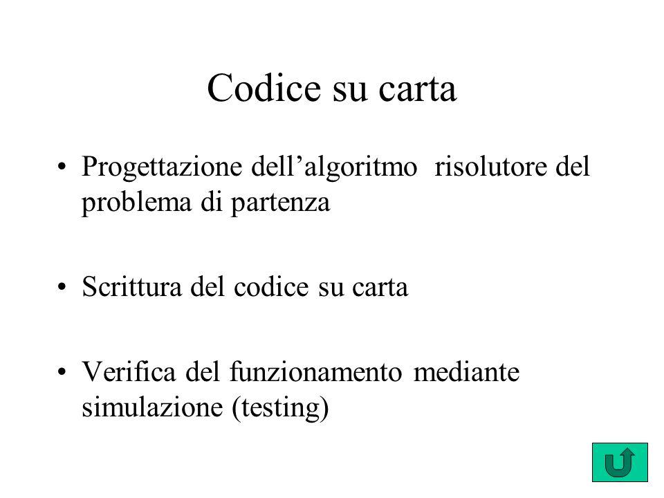 Codice su carta Progettazione dell'algoritmo risolutore del problema di partenza. Scrittura del codice su carta.