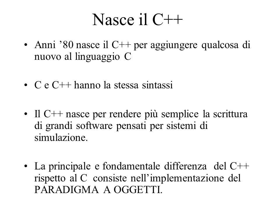 Nasce il C++ Anni '80 nasce il C++ per aggiungere qualcosa di nuovo al linguaggio C. C e C++ hanno la stessa sintassi.