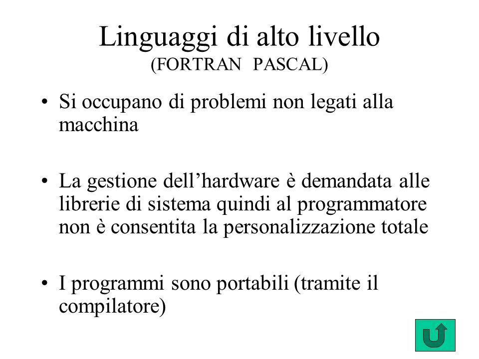 Linguaggi di alto livello (FORTRAN PASCAL)