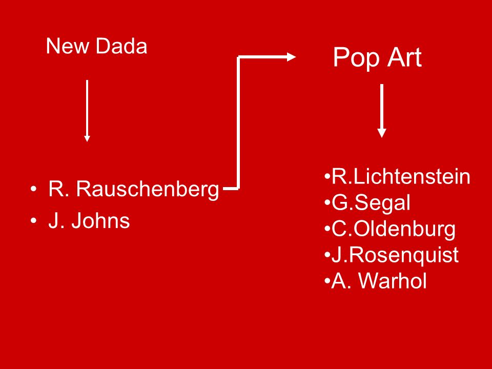 Pop Art R. Rauschenberg J. Johns R.Lichtenstein G.Segal C.Oldenburg