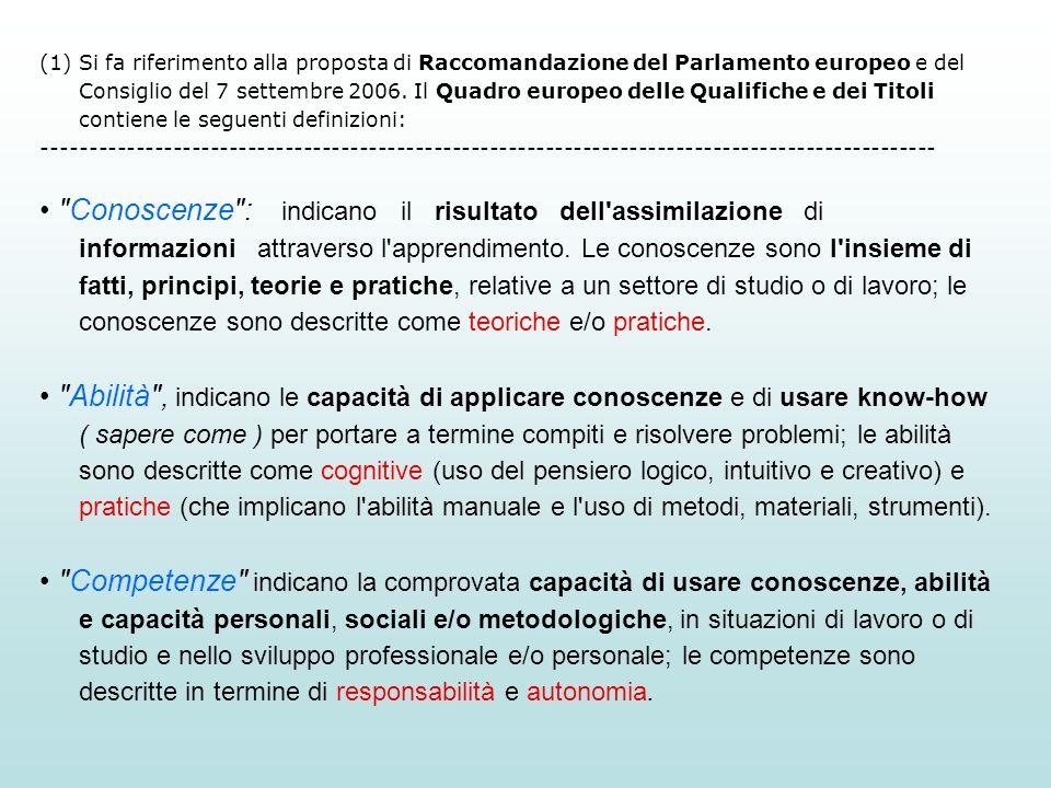 Si fa riferimento alla proposta di Raccomandazione del Parlamento europeo e del Consiglio del 7 settembre 2006. Il Quadro europeo delle Qualifiche e dei Titoli contiene le seguenti definizioni: