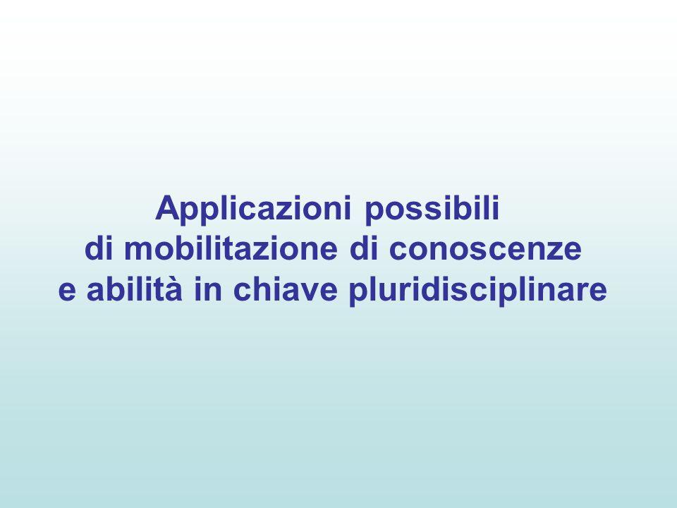 Applicazioni possibili di mobilitazione di conoscenze