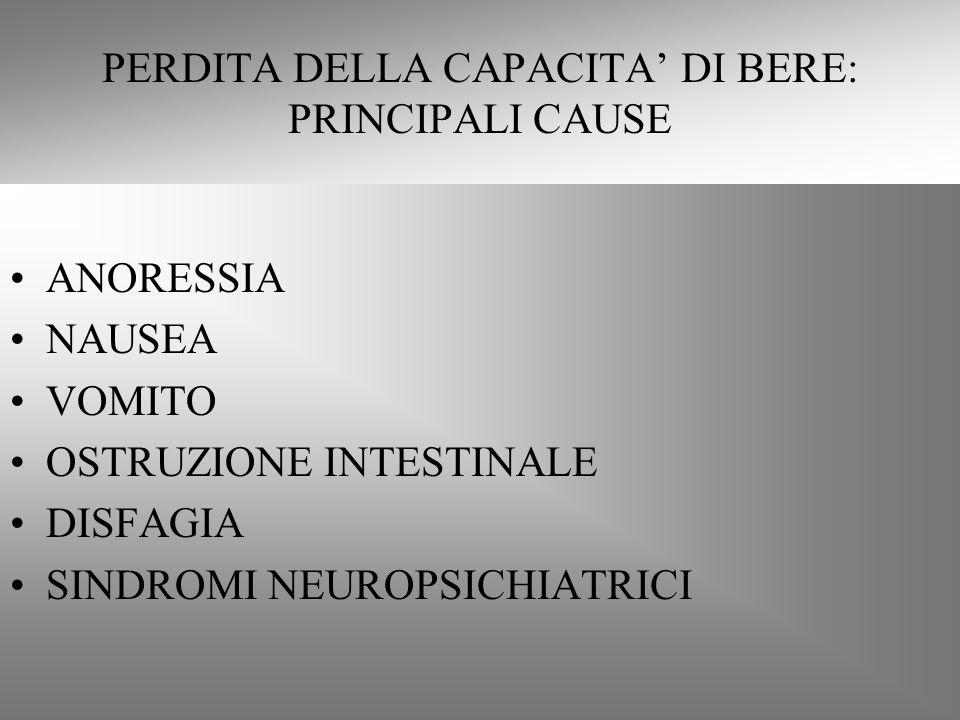 PERDITA DELLA CAPACITA' DI BERE: PRINCIPALI CAUSE