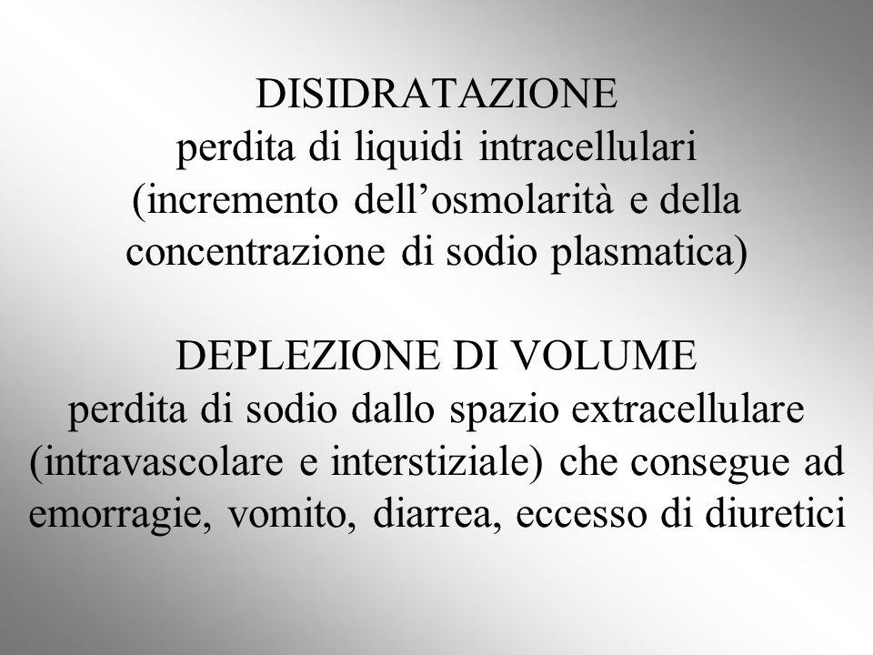 DISIDRATAZIONE perdita di liquidi intracellulari (incremento dell'osmolarità e della concentrazione di sodio plasmatica) DEPLEZIONE DI VOLUME perdita di sodio dallo spazio extracellulare (intravascolare e interstiziale) che consegue ad emorragie, vomito, diarrea, eccesso di diuretici