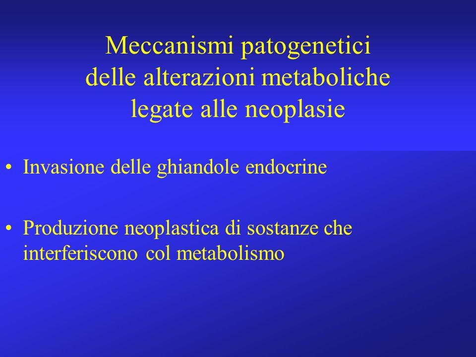 Meccanismi patogenetici delle alterazioni metaboliche legate alle neoplasie